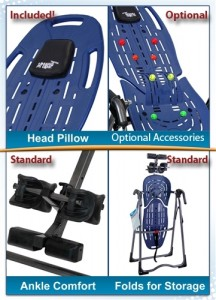 Features of the Teeter EP-560 Inversion Table