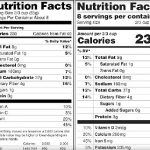 FAQ: New Nutrition Facts Label